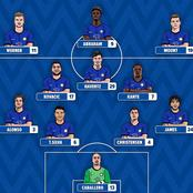 Opinion: How Chelsea Could Lineup For Their First UCL Game And Thrash Sevilla At Stamford Bridge