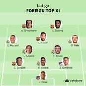 Opinion: Premier League, La liga And Serie-A Foreign Best Xi Players For Each Position