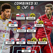 Bayern Munich will play Against Borussia Dortmund, Checkout Their Combined Xi