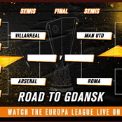 After Manchester, Arsenal, As Roma And Villarreal Qualified, See The Europa Semi-final Fixtures