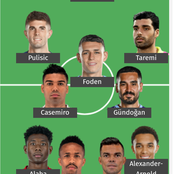 Pulisic, Neymar and Foden feature in UCL team of the week