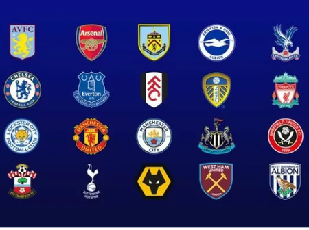 English Premier League: January Changed Fixtures Due To Coronavirus Confirmed.