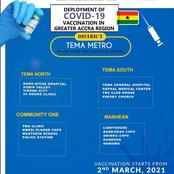 If you reside in Accra, get your covid vaccine jab at one of these centers