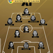 La Liga Players That Create History in Each Position