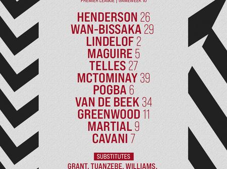 Manchester United confirmed lineup ahead of Hammers trip
