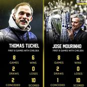Stop Comparing Jose Mourinho To Thomas Tuchel After 8 Games As Chelsea Manager, See Their Stats