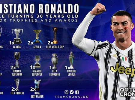 Check out Cristiano Ronaldo's trophies and awards since turning 30 years old