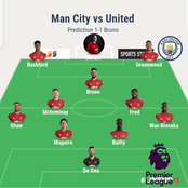 Manchester United Can Halt Manchester City Unbeaten Runs if Ole Gunner lineup With These Players