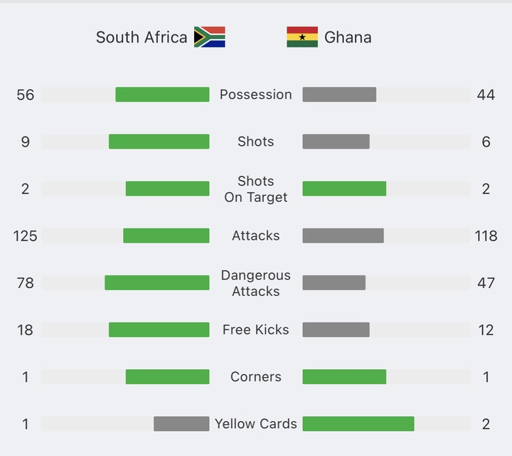 9bf535f879e147a8bd77c111762ffc05?quality=uhq&resize=720 - Can Ghana Win The AFCON 2021 As It Stands Now - Check Out Latest Qualified Tough Teams