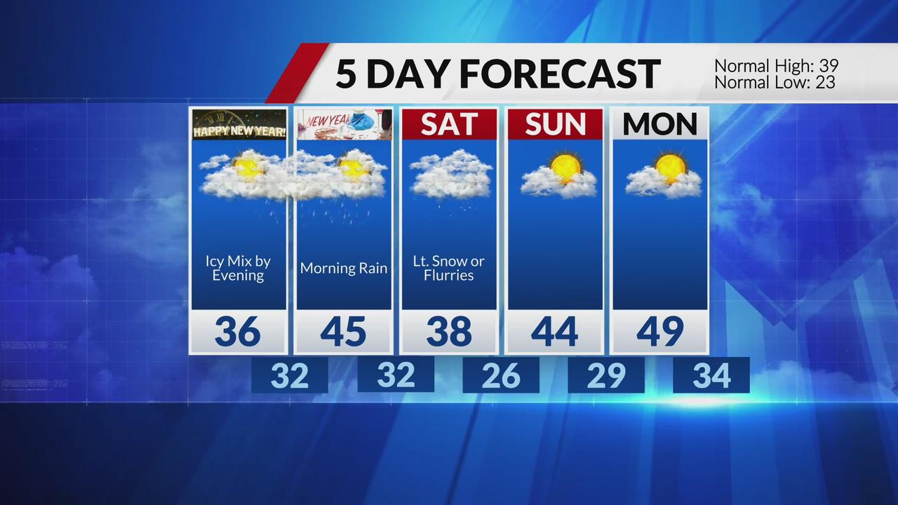 Expect wet weather with some ice near St. Louis