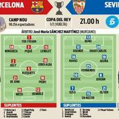 Barcelona's Strongest 5:3:2 Line Up Ahead Of Copa Del Rey Semi Final Against Sevilla