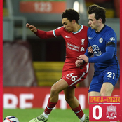 EPL Defending Champions Liverpool lose 5 games at Anfield