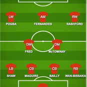 How Manchester United Could Line Up Against Liverpool And Break Their Defence