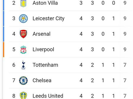EPL: Match Day 4, results and Table