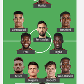 How Manchester United could lineup against RB Liepzig