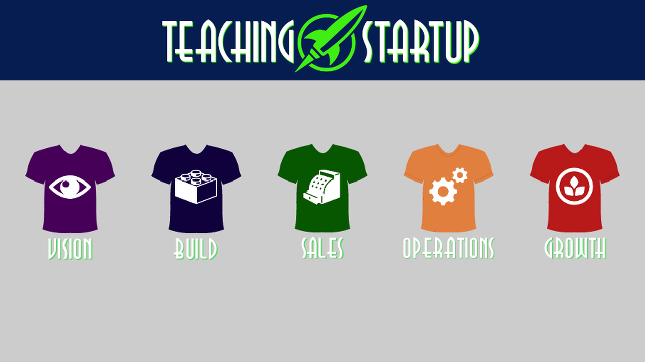 Teaching Startup: This is why your free-tier customers are killing your business