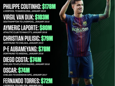 Top 10 most expensive transfers in the Winter Window, 9 Premier League players on list, see others