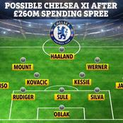 Possible Chelsea Starting Line Up After Abramovich Reportedly Hands £260 Million For Transfers