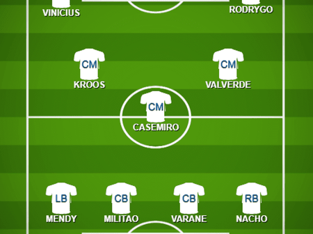 Real Madrid confirmed team news and likely line up against Shakhtar Donetsk