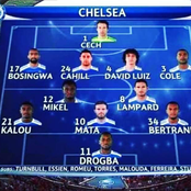 Do you remember in 2012 when Chelsea won UEFA Champions league? See the Squad that won it.