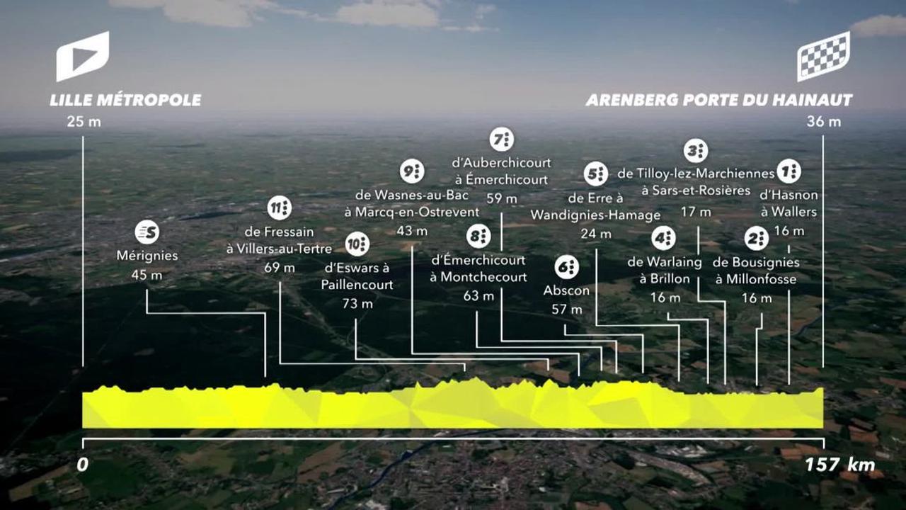 Tour de Grande-Bretagne : Le résumé de la 4e étape en vidéo