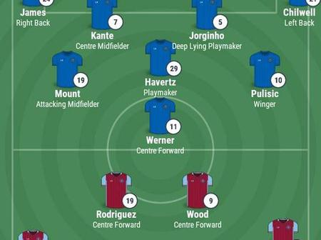 Burnley Vs Chelsea:See How Burnley And Chelsea could Probably Lineup,  Prediction: Burnley1-Chelsea2