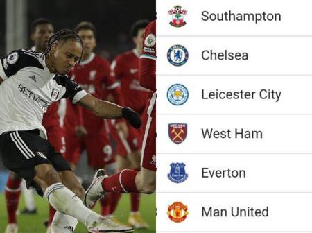 Just After Tottenham, Liverpool Drew Today & Chelsea Lost Yesterday, See The Current EPL Standings