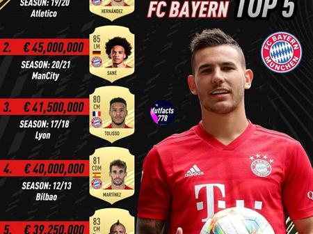 Most Expensive Transfers In Bayern Munich History