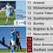 After Chelsea Won & City Lost Today, See How The EPL Table Stands.