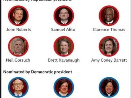 Here Are the Faces of the Supreme Court Justices that Will Determine US Election Case