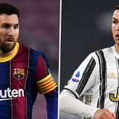 How much longer will Messi & Ronaldo play for and when will they retire?