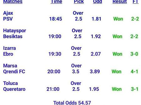 Place These Multibet of 7 Teams With Ksh 350 And Win Huge Amount of Money This Today