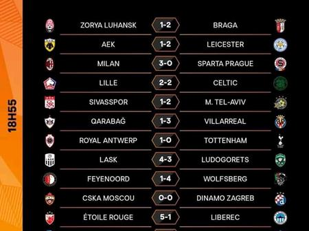 Today's Europa League Review: Arsenal, Napoli, Benfica Won, Roma Draw, Tottenham Lost & More