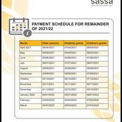 Sassa payments schedule for the remainder of 2021/22, See the dates below.