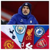 Most Points Won By EPL Top Six Clubs Since Thomas Tuchel Arrival At Chelsea