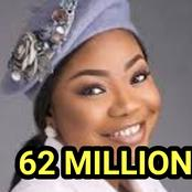 Congratulations To Mercy Chinwo As She Achieves This New Record.