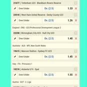 7 Well Analysed Over 2.5 Goals to Win You Big Today