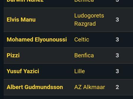 UEFA Europa League complete table, top scorers after matchday two.