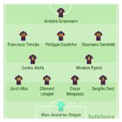 Barcelona's Possible Line Up Against Dynamo Kyiv (Barca Will Miss The Services Of 8 Key Players)
