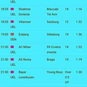 Friday's Well Analysed Multibet Teams To Bank On.
