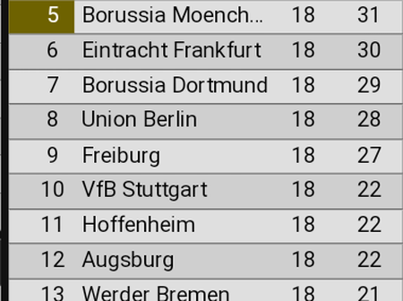 See German Bundesliga Table After Yesterday's Matches As Bayern Munich Takes The Lead