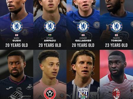 Here Are The 16 Young Talented Chelsea Players On Loan Playing In Europe's Top 5 Leagues