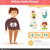Common symptoms of kidney disease you should pay attention to