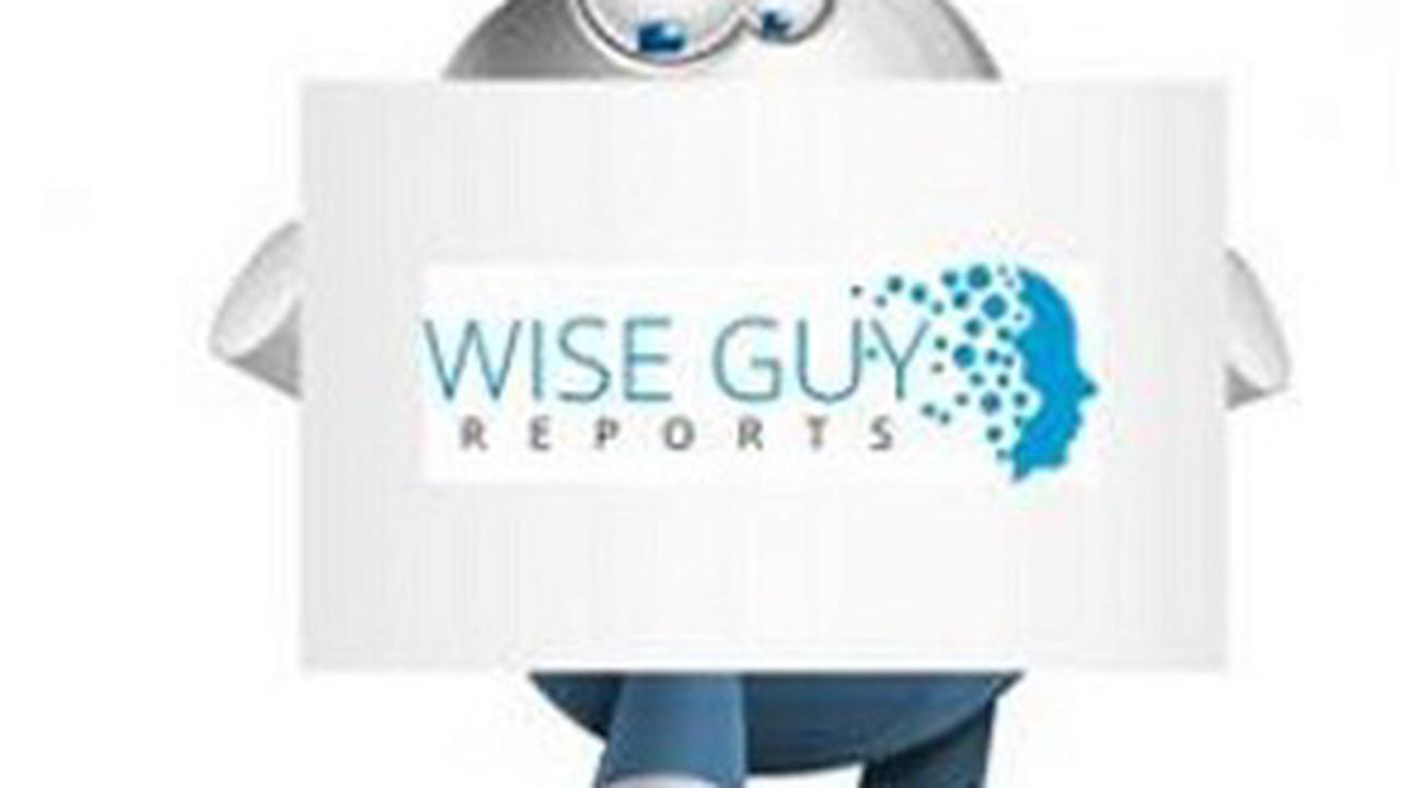 Medical Scrub Caps Market Global Industry Analysis, Size, Share, Growth, Trends And Forecast 2018 – 2025 · Wall Street Call