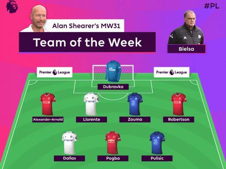 Premier League Team of the Week Announced, Two Chelsea Players Made it to the List