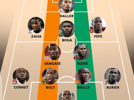 Ivory Coast Top Players For Each Position