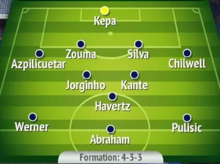 Chelsea confirmed team news and likely line up against Southampton