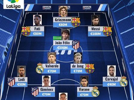 Most Valuable La Liga Xi - Joao Felix Now Has Same Value As Lionel Messi