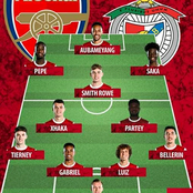 Arteta Makes 5 Big Changes to Arsenal Starting 11 Line Up to Play Benfica in UEFA Europa League