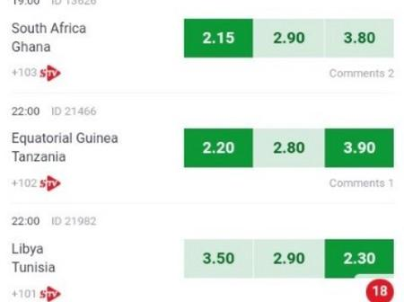 6 Sure Africa Cup of Nations Matches With The Best Odds